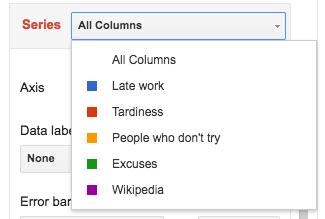 all-columns