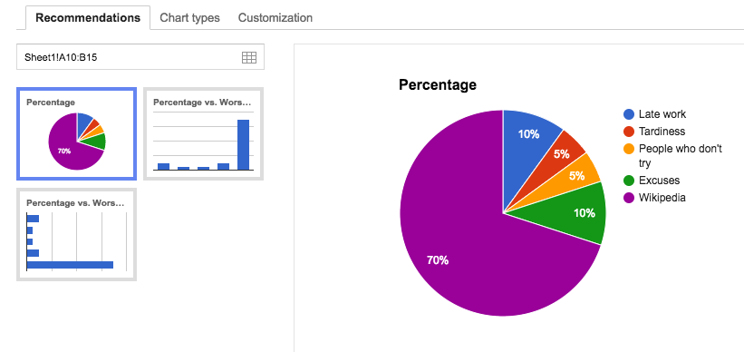 Changing colors in a bar graph using google sheets edtech wayne pie chart ccuart Choice Image