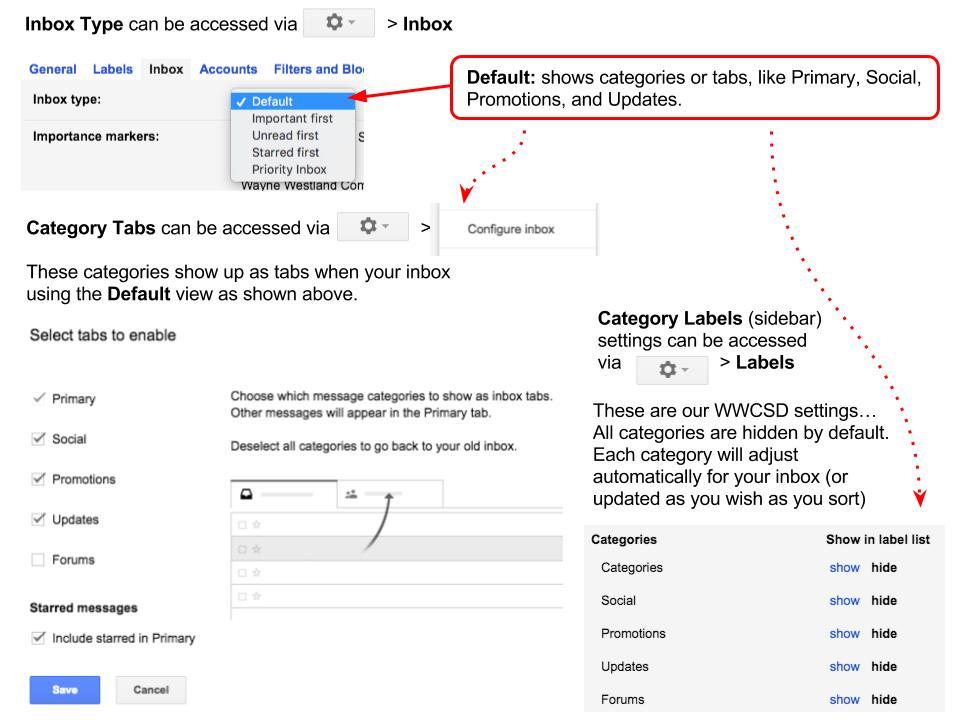 Default Inbox Type for Gmail
