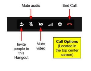 google hangouts screen instructions