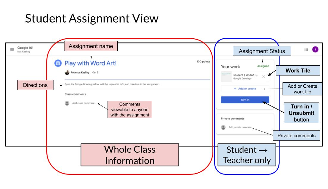 Google Classroom - Student Assignment View