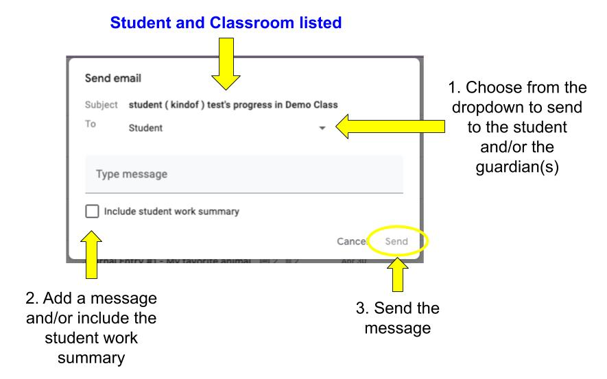 Visual representation of email directions in text